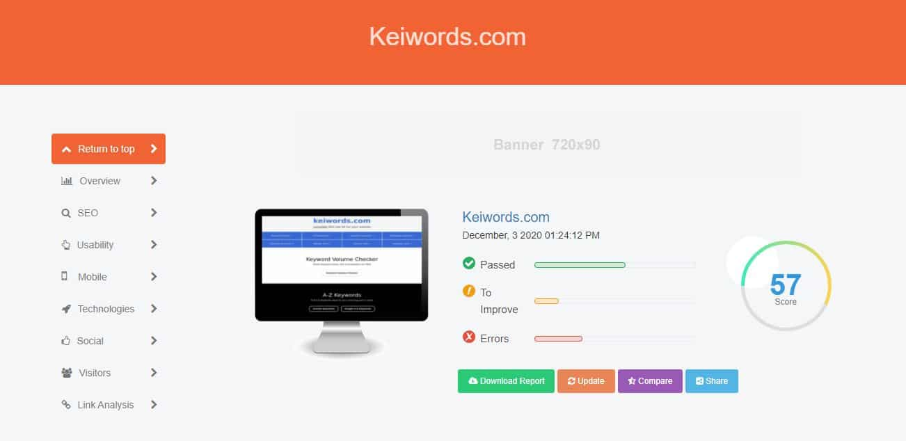 Website Review & SEO Analysis of Website